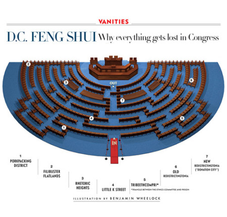 CONGRESSIONAL MAZE INFOGRAPHIC